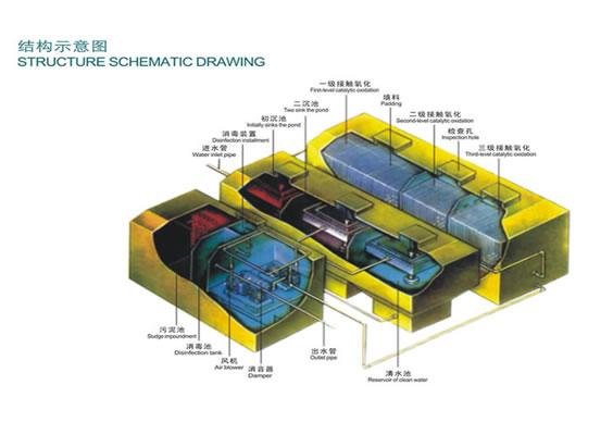 地埋生化一体化设备2.jpg
